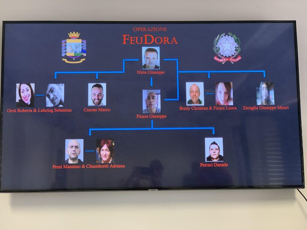 20200526 Arrestati Feudora